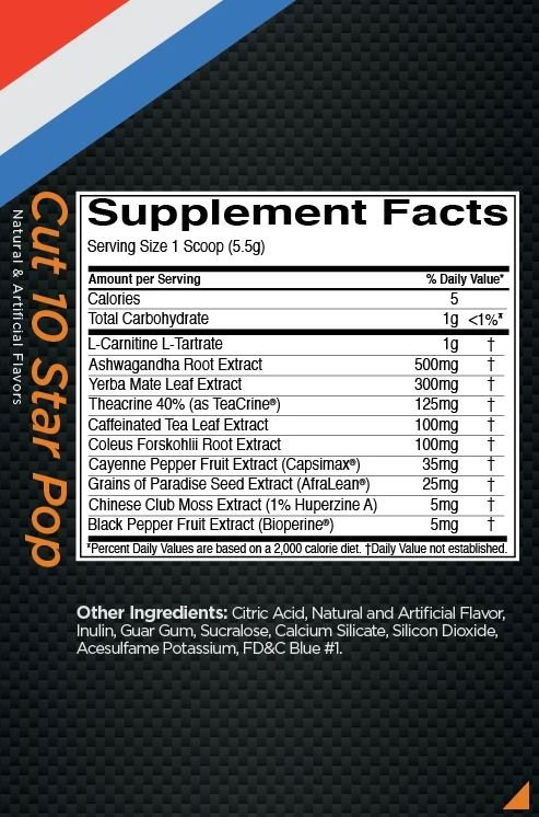R1 Cut 10 Nutrition Facts