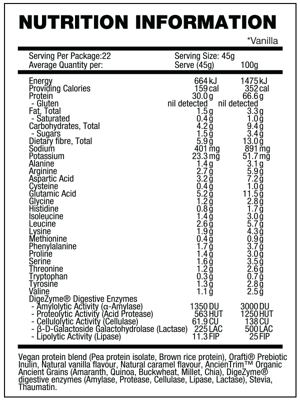 nutritional info about Body Science - Clean Vegan Protein