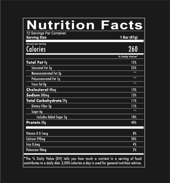 nutritional info about  REDCON1 - MRE Bar - Whole Food Bar